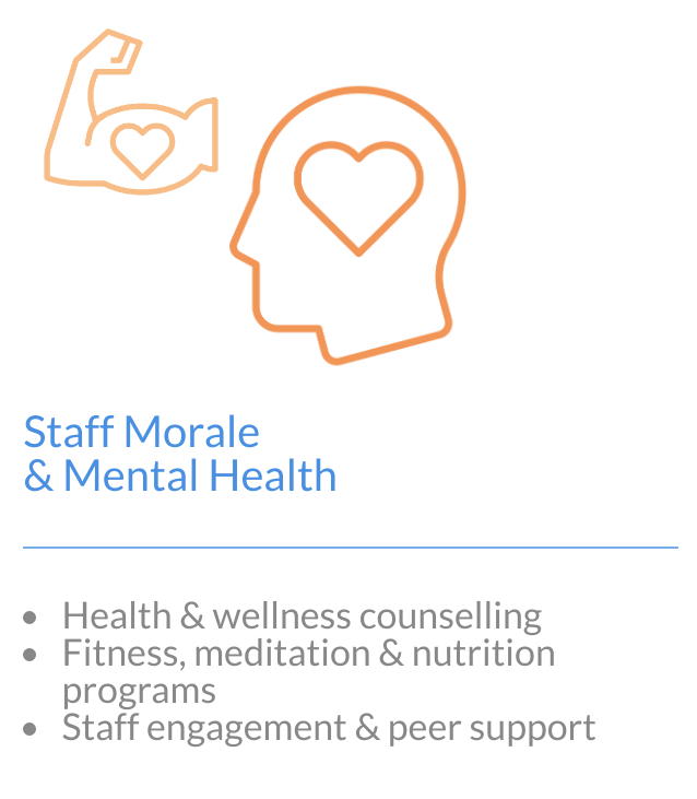 Image with text of staff morale and mental health